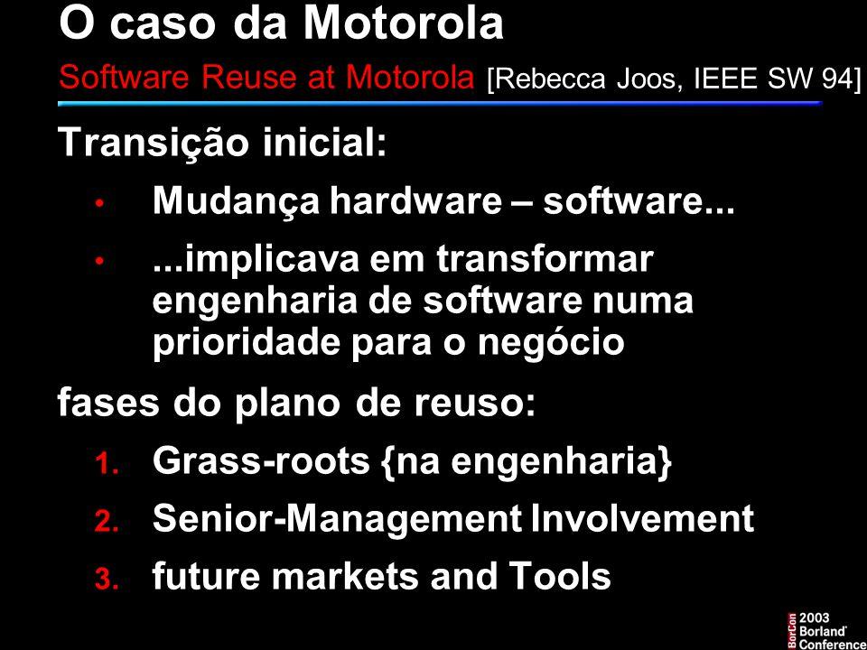 O caso da Motorola Software Reuse at Motorola [Rebecca Joos, IEEE SW 94]